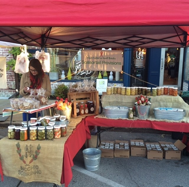 Tulsa Farmers Markets